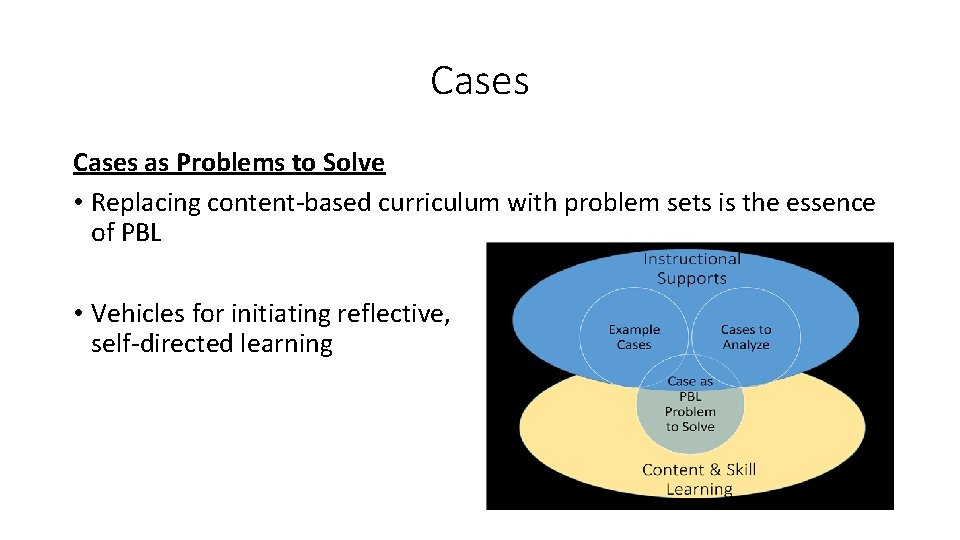 Cases as Problems to Solve • Replacing content-based curriculum with problem sets is the
