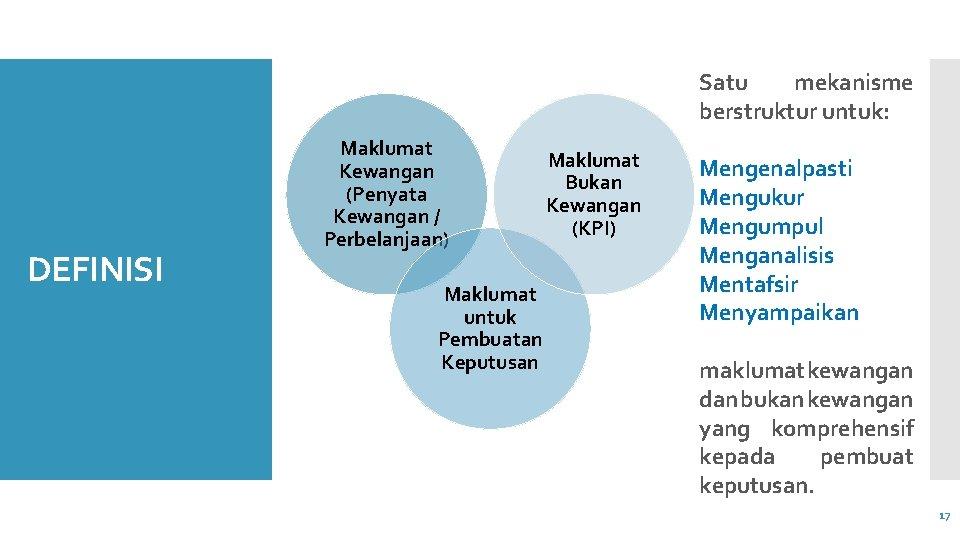 Satu mekanisme berstruktur untuk: DEFINISI Maklumat Kewangan (Penyata Kewangan / Perbelanjaan) Maklumat untuk Pembuatan
