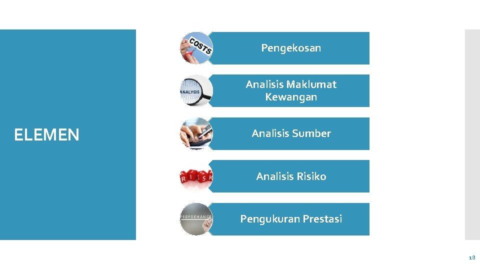 Pengekosan Analisis Maklumat Kewangan ELEMEN Analisis Sumber Analisis Risiko Pengukuran Prestasi 18