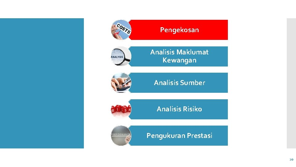 Pengekosan Analisis Maklumat Kewangan Analisis Sumber Analisis Risiko Pengukuran Prestasi 20