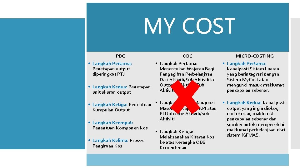 MY COST PBC • Langkah Pertama: Penetapan output diperingkat PTJ OBC • Langkah Pertama: