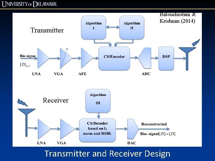 Balouchestani & Krishnan (2014) Transmitter and Receiver Design