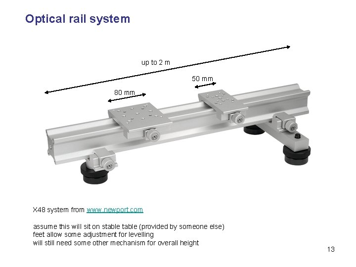 Optical rail system up to 2 m 50 mm 80 mm X 48 system