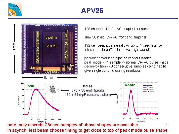 128 x 192 bias gen. CAL pipe logic APSP + 128: 1 MUX pipeline