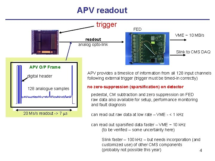 APV readout trigger readout analog opto-link FED VME ~ 10 MB/s Slink to CMS
