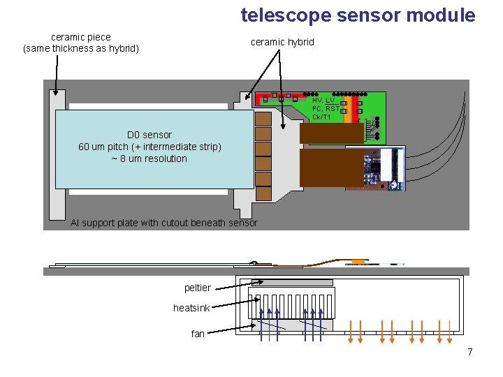 telescope sensor module ceramic piece (same thickness as hybrid) ceramic hybrid D 0 sensor