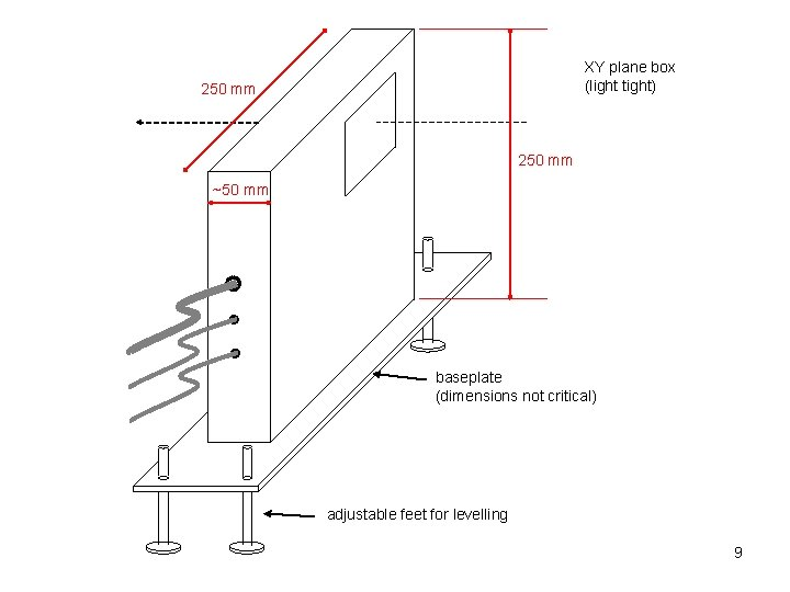 XY plane box (light tight) 250 mm ~50 mm baseplate (dimensions not critical) adjustable