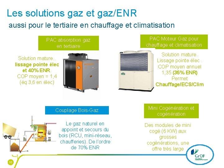 Les solutions gaz et gaz/ENR aussi pour le tertiaire en chauffage et climatisation PAC