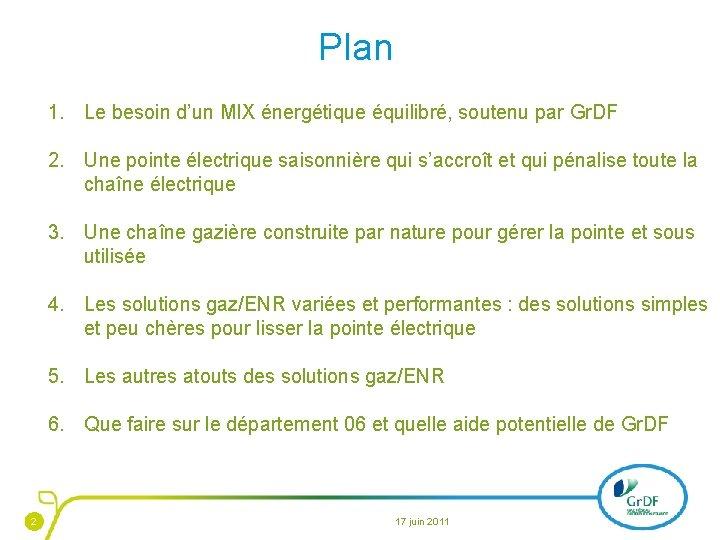 Plan 1. Le besoin d'un MIX énergétique équilibré, soutenu par Gr. DF 2. Une