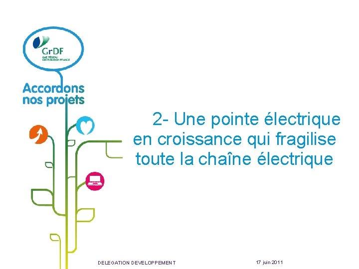 2 - Une pointe électrique en croissance qui fragilise toute la chaîne électrique