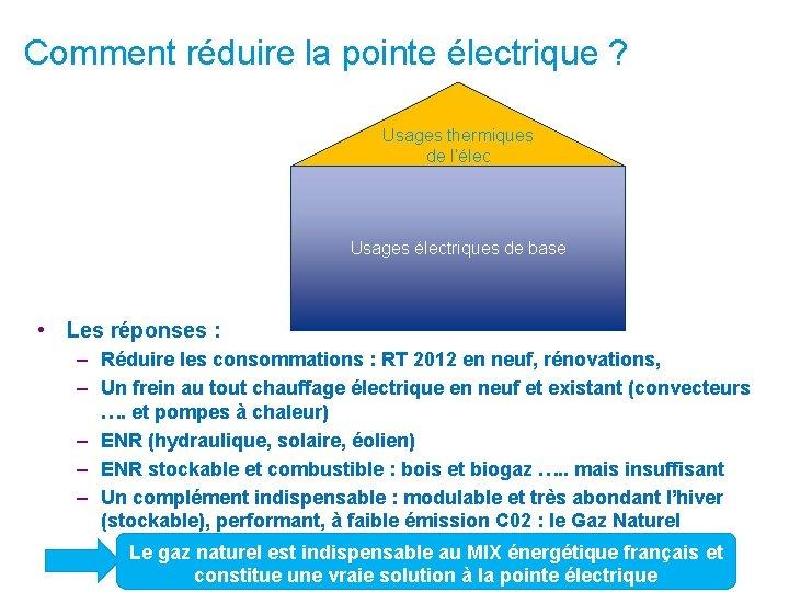 Comment réduire la pointe électrique ? Usages thermiques de l'élec Usages électriques de base