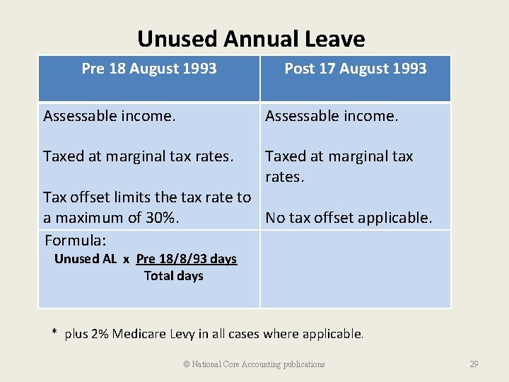 Unused Annual Leave Pre 18 August 1993 Post 17 August 1993 Assessable income. Taxed