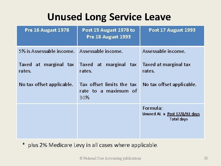 Unused Long Service Leave Pre 16 August 1978 Post 15 August 1978 to Pre