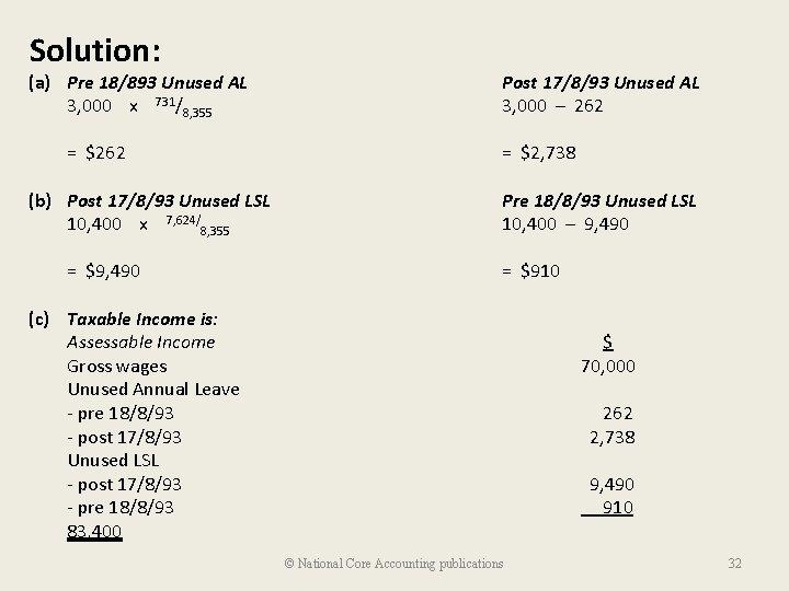 Solution: (a) Pre 18/893 Unused AL 3, 000 x 731/8, 355 = $262 (b)