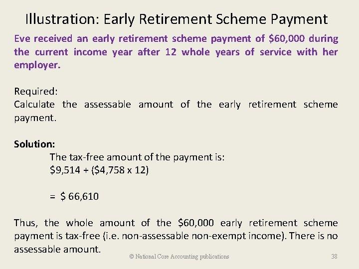 Illustration: Early Retirement Scheme Payment Eve received an early retirement scheme payment of $60,