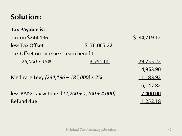 Solution: Tax Payable is: Tax on $244, 196 less Tax Offset $ 76, 005.
