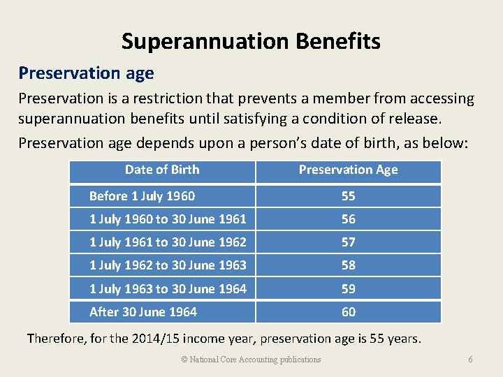 Superannuation Benefits Preservation age Preservation is a restriction that prevents a member from accessing