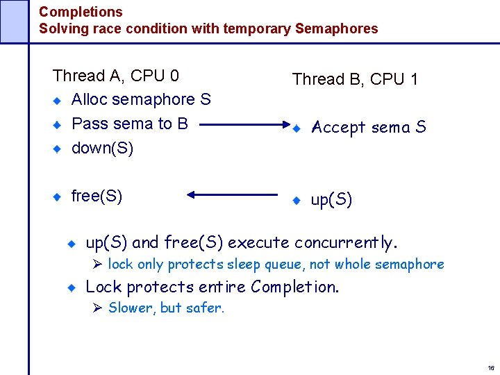 Completions Solving race condition with temporary Semaphores Thread A, CPU 0 Alloc semaphore S