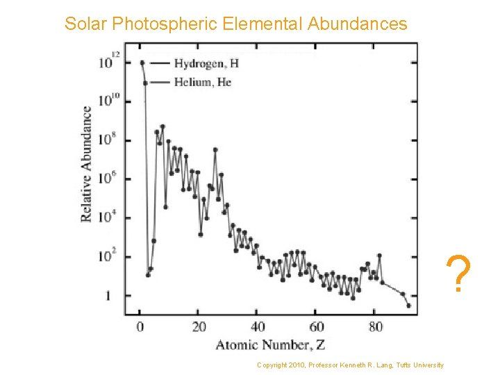 Solar Photospheric Elemental Abundances ? Copyright 2010, Professor Kenneth R. Lang, Tufts University