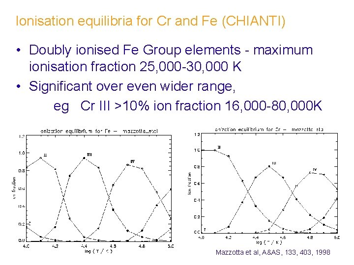 Ionisation equilibria for Cr and Fe (CHIANTI) • Doubly ionised Fe Group elements -