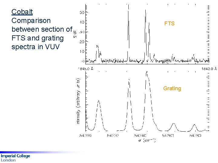 Cobalt Comparison between section of FTS and grating spectra in VUV FTS Grating