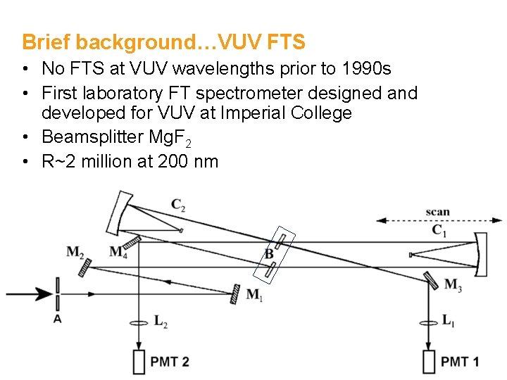 Brief background…VUV FTS • No FTS at VUV wavelengths prior to 1990 s •