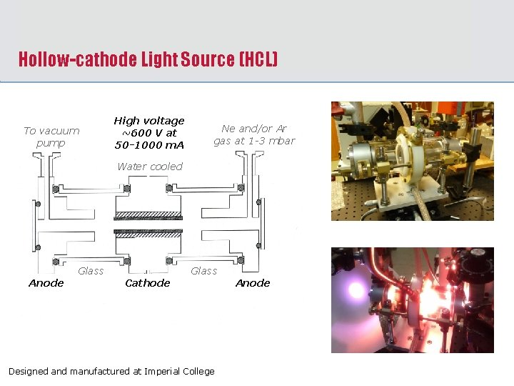 Hollow-cathode Light Source (HCL) To vacuum pump High voltage ~600 V at 50 -1000