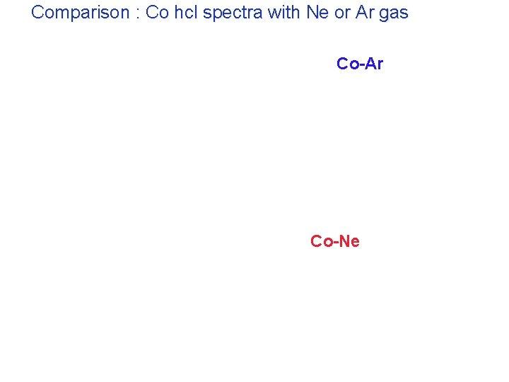 Comparison : Co hcl spectra with Ne or Ar gas Co-Ar Co-Ne