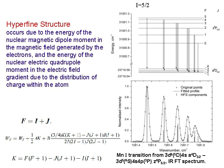 I=5/2 Hyperfine Structure occurs due to the energy of the nuclear magnetic dipole moment