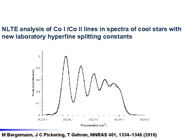 NLTE analysis of Co I /Co II lines in spectra of cool stars with