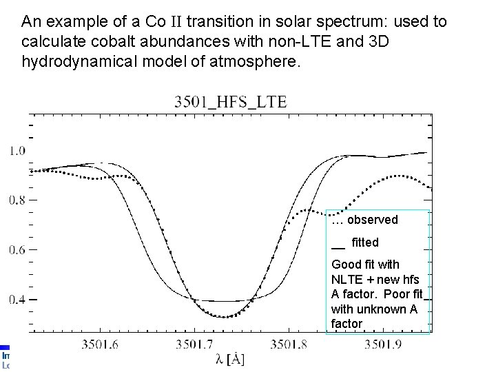 An example of a Co II transition in solar spectrum: used to calculate cobalt