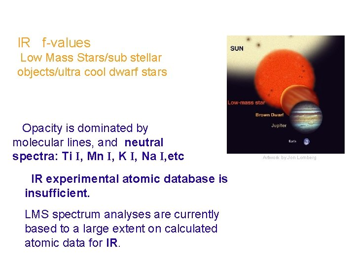 IR f-values Low Mass Stars/sub stellar objects/ultra cool dwarf stars Opacity is dominated by