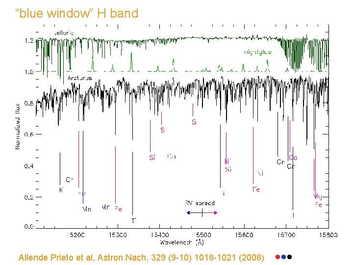 """blue window"" H band Allende Prieto et al, Astron. Nach. 329 (9 -10) 1018"