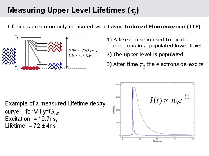 Measuring Upper Level Lifetimes (t 2) Lifetimes are commonly measured with Laser Induced Fluorescence