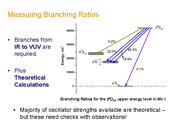 Measuring Branching Ratios • Branches from IR to VUV are required. • Plus Theoretical