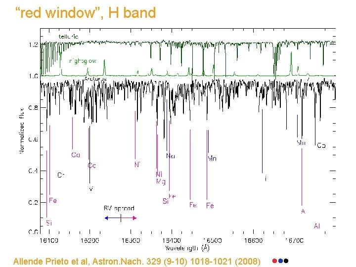 """""""red window"""", H band Allende Prieto et al, Astron. Nach. 329 (9 -10) 1018"""