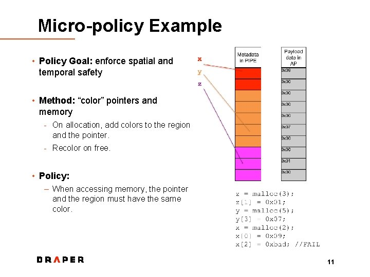 """Micro-policy Example • Policy Goal: enforce spatial and temporal safety • Method: """"color"""" pointers"""