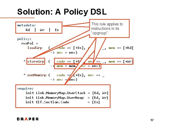 Solution: A Policy DSL metadata: Rd   Wr policy: rwx. Pol = load. Grp