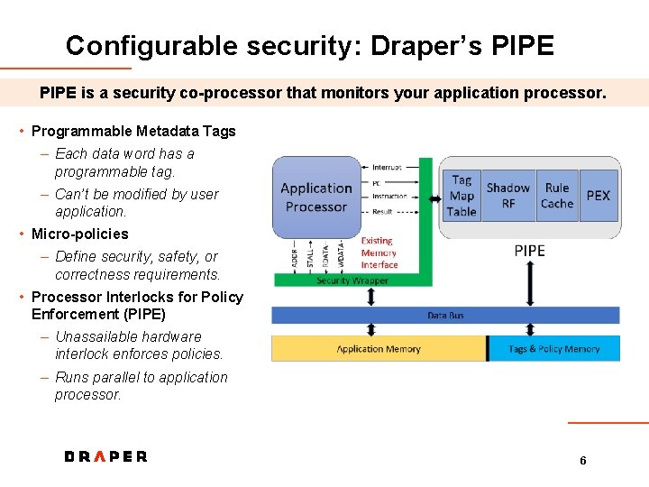 Configurable security: Draper's PIPE is a security co-processor that monitors your application processor. •
