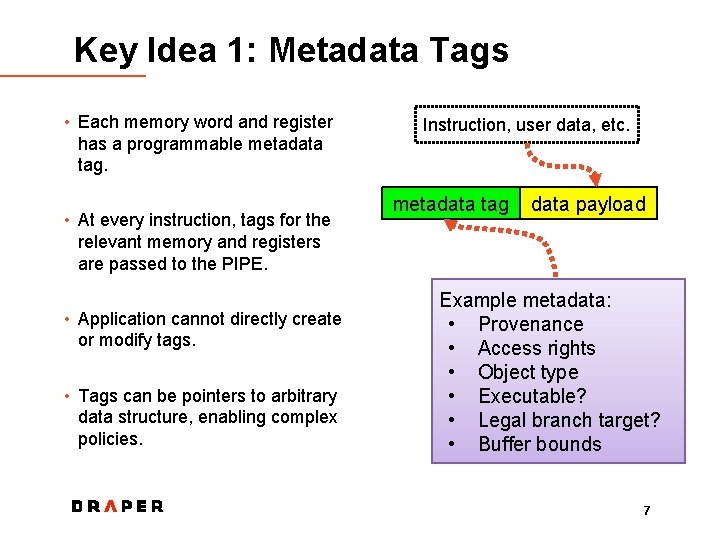 Key Idea 1: Metadata Tags • Each memory word and register has a programmable