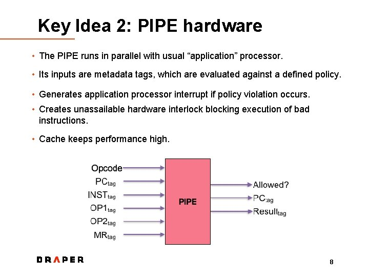 """Key Idea 2: PIPE hardware • The PIPE runs in parallel with usual """"application"""""""