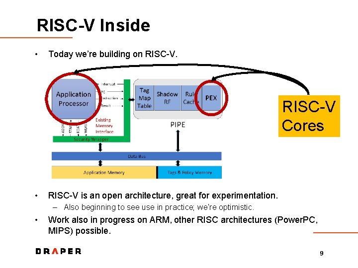 RISC-V Inside • Today we're building on RISC-V Cores • RISC-V is an open