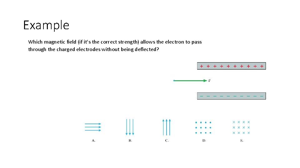 Example Which magnetic field (if it's the correct strength) allows the electron to pass