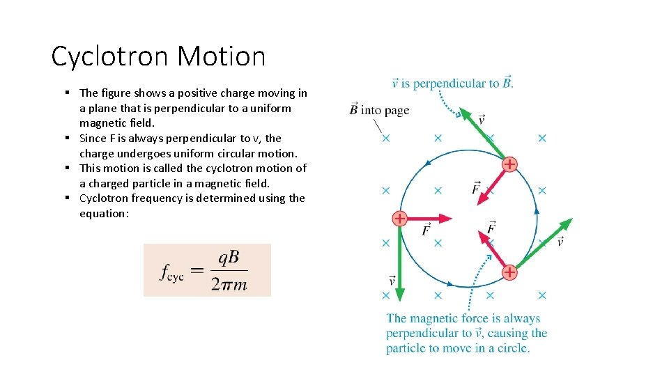 Cyclotron Motion § The figure shows a positive charge moving in a plane that