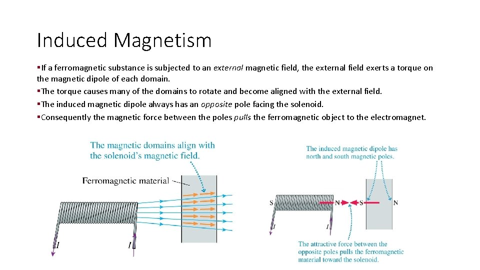 Induced Magnetism §If a ferromagnetic substance is subjected to an external magnetic field, the