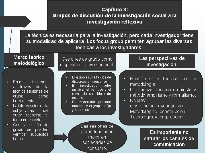Capítulo 3: Grupos de discusión de la investigación social a la investigación reflexiva La