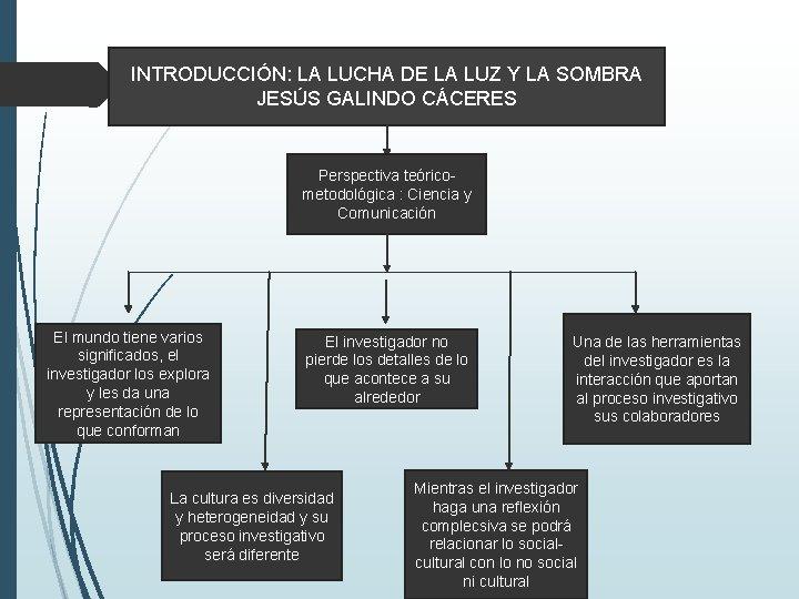 INTRODUCCIÓN: LA LUCHA DE LA LUZ Y LA SOMBRA JESÚS GALINDO CÁCERES Perspectiva teóricometodológica