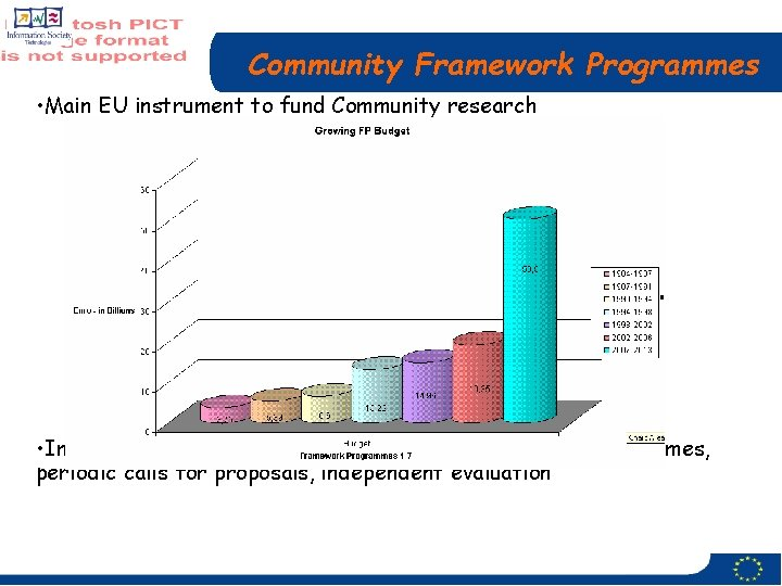 Community Framework Programmes • Main EU instrument to fund Community research • Implemented through