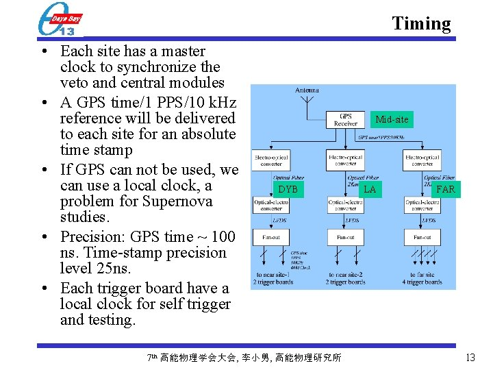 Timing • Each site has a master clock to synchronize the veto and central
