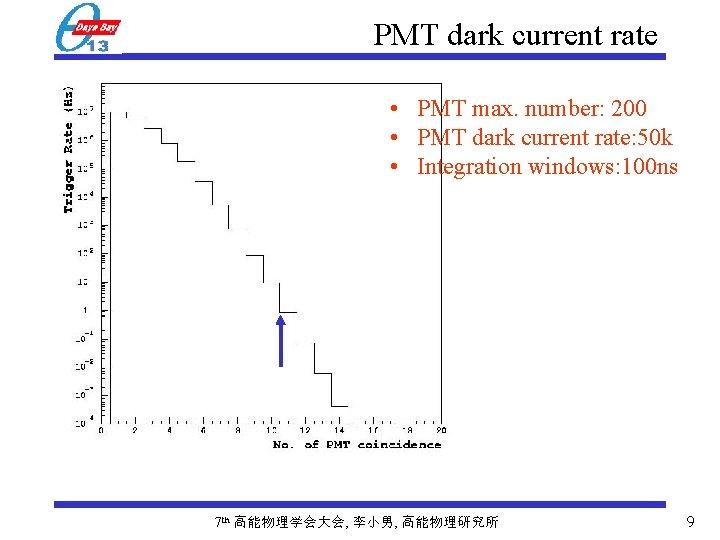 PMT dark current rate • PMT max. number: 200 • PMT dark current rate: